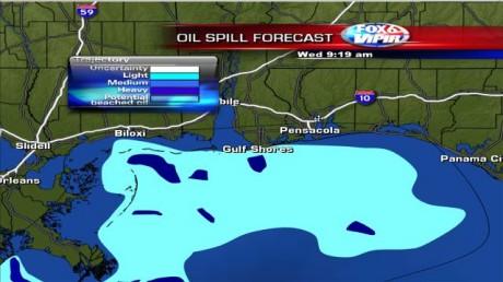 oil forecast