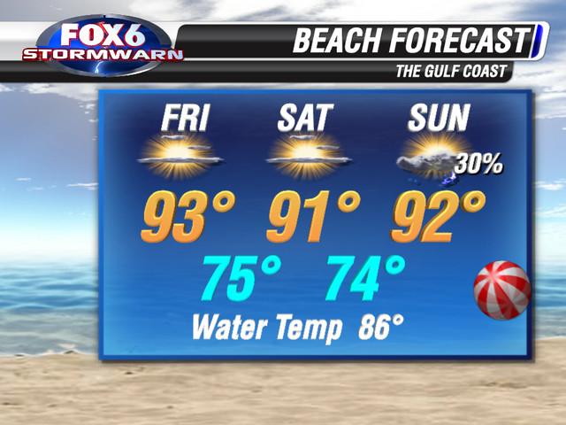 Beach_Forecast