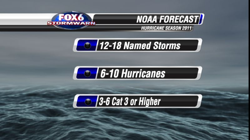 Hurricane_forecast