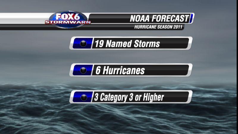Hurricane_actual