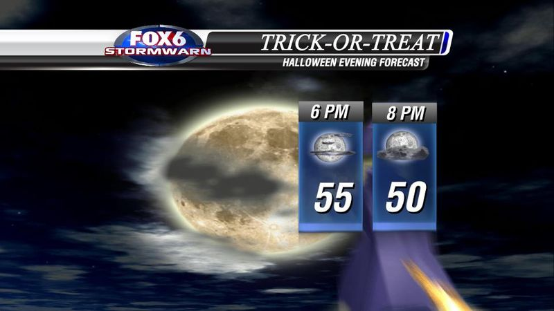 Trickortreat forecast