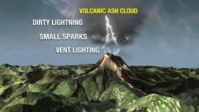 Volcano_lightning_types2