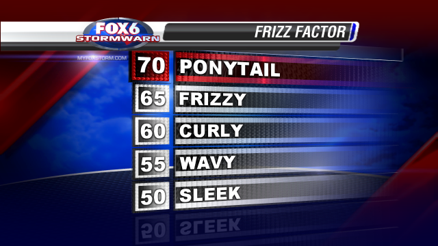 Dew Point Scale Increasing