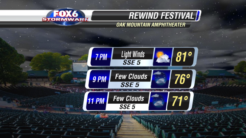 OAK MOUNTAIN CONCERT FORECAST
