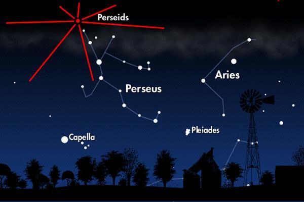 Perseid-map