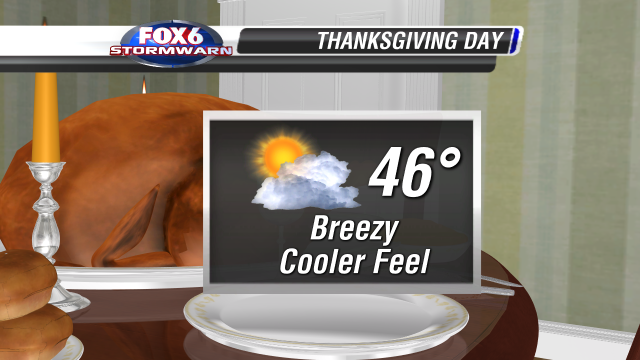 THANKSGIVING DAY FORECAST