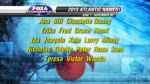 2014 Storm Names