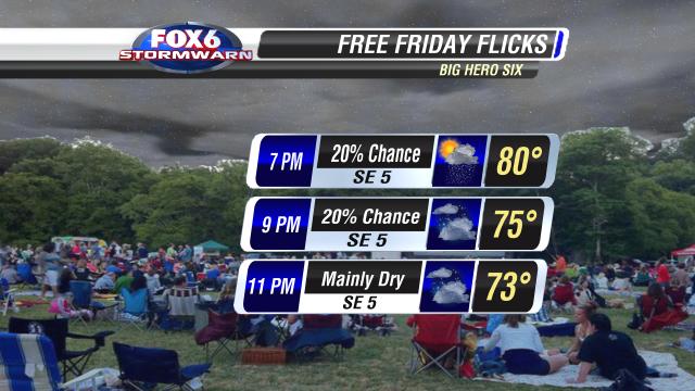 Free Friday Flicks Forecast