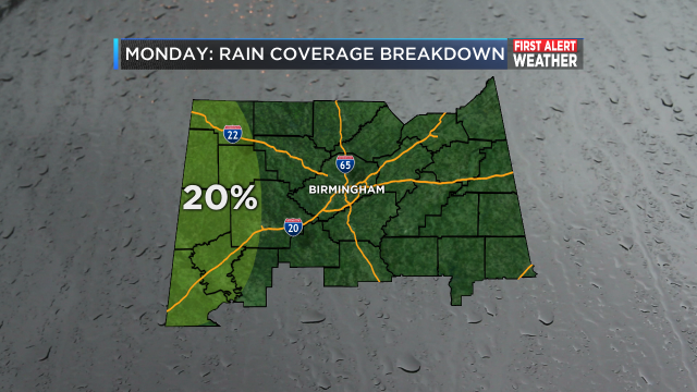 RAIN COVERAGE BREAKDOWN