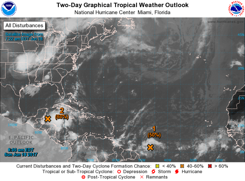 Tropical_system