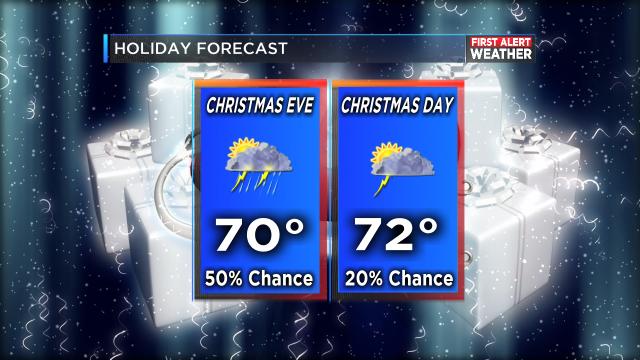 Forecast_Christmas