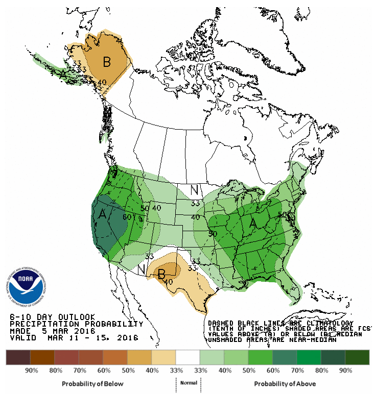 Precip outlook
