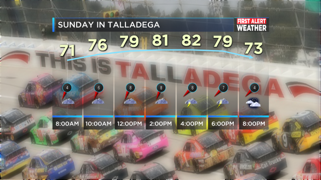 TALLADEGA HOURLY