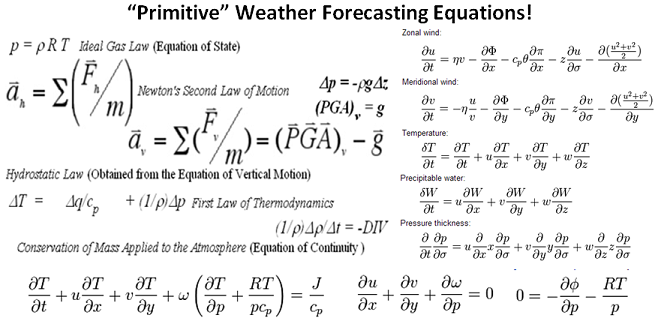 PRIMITIVE-WEATHER-FORECAST-EQUATIONS-FOR-WT360
