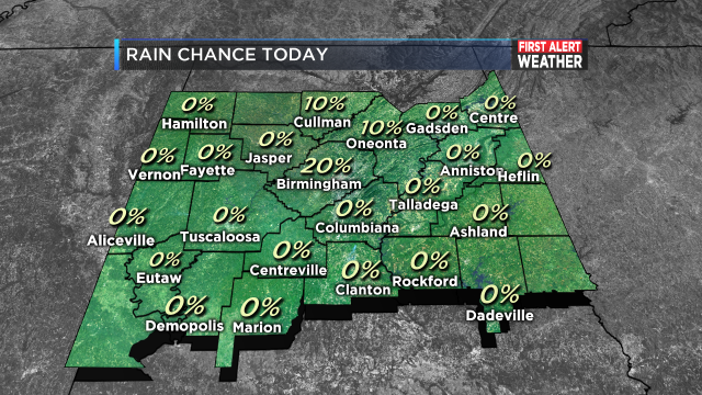 DMA_Rain_Chance_Today